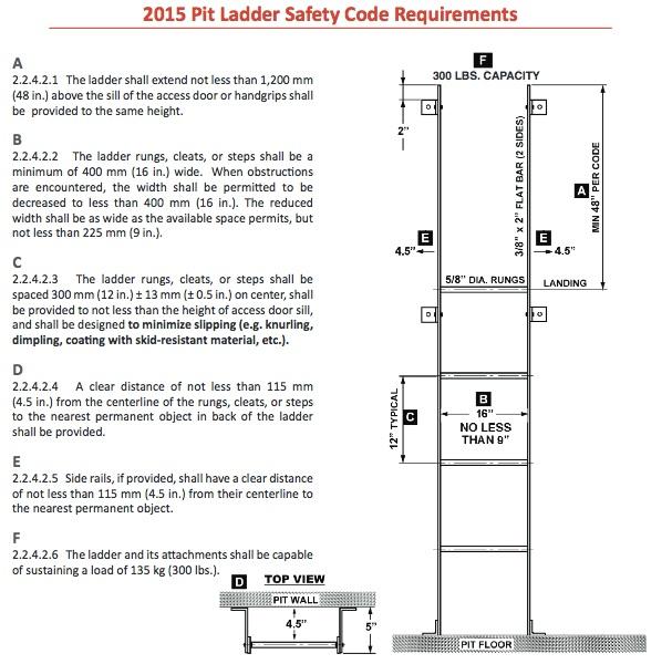 Osha Elevator Pit Ladder